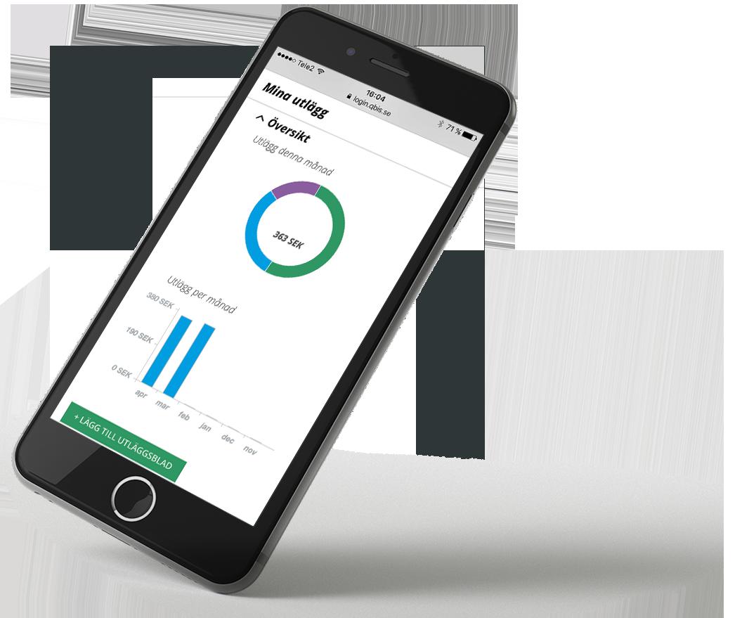 Utlägg i QBIS via smartphone